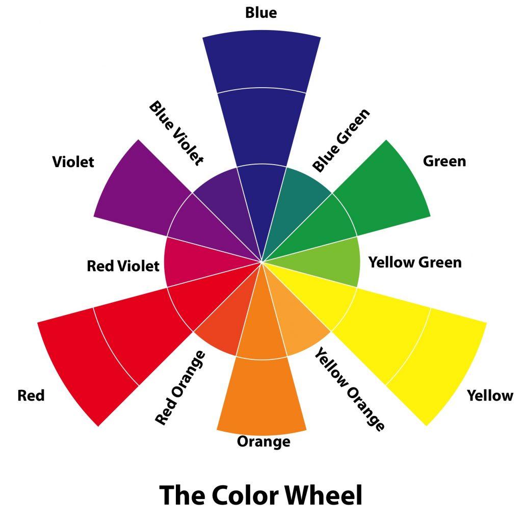 چرخه روانشناسی رنگها