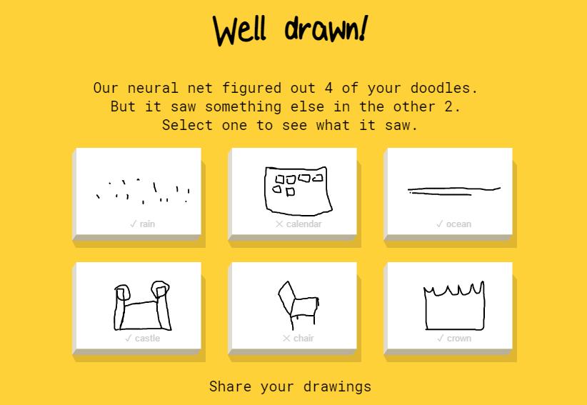 طراحی های انجام شده عبارات هوش مصنوعی گوگل
