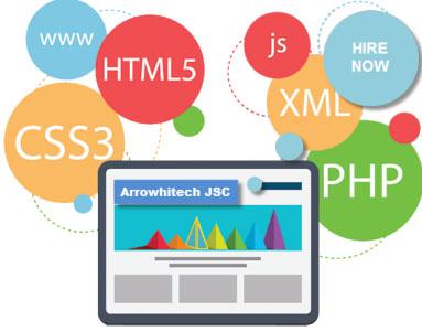 کاربرد css در طراحی سایت - طراحی سایت