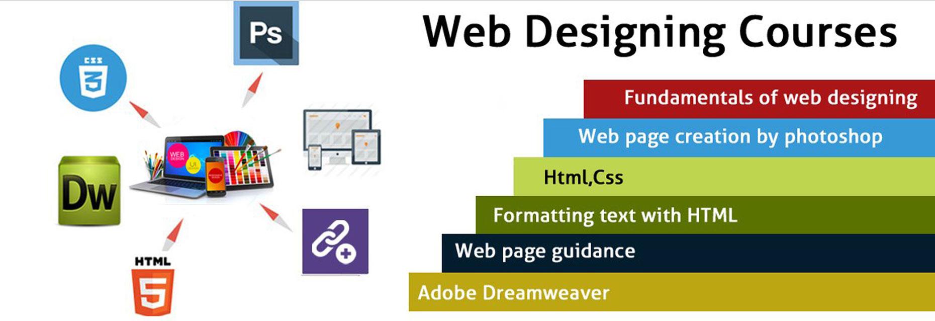 آموزشگاه طراحی سایت