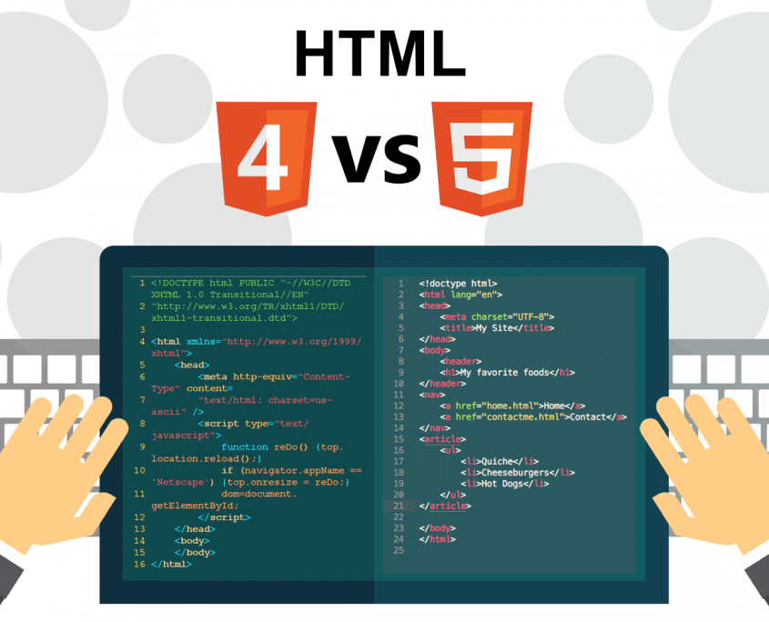فرق html 4  با html5