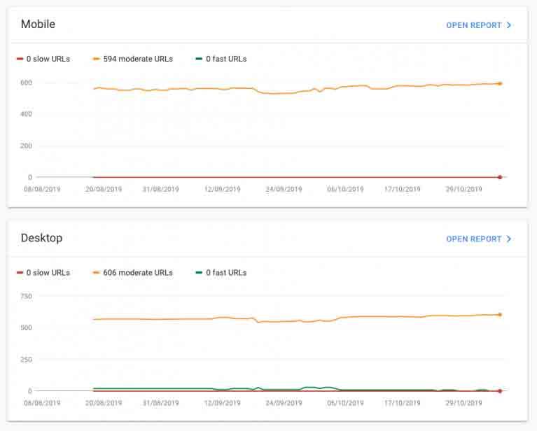 آموزش Speed در گوگل سرچ کنسول
